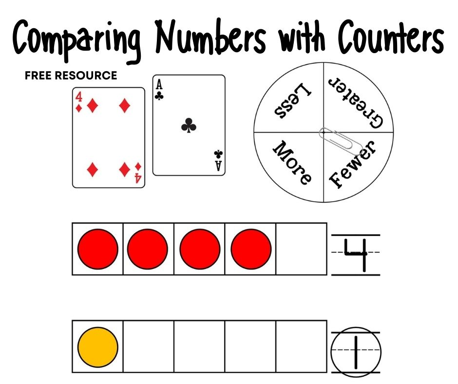 Comparing Numbers with Counters